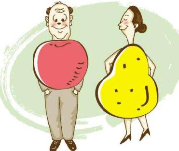 臀部吸脂手术如何进行?手术中要注意什么问题?