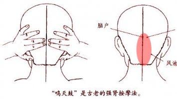 中医教你按摩耳朵补肾(图)
