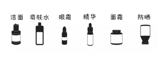 护肤品正确的使用顺序