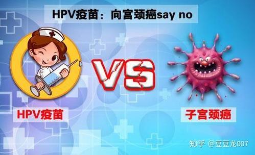 三步选到适合自己的HPV疫苗