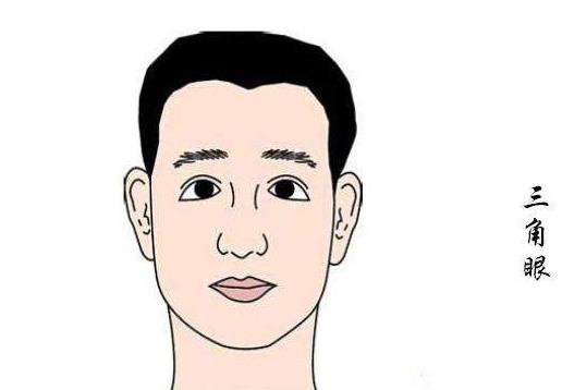 三角眼矯正手術術前術后護理