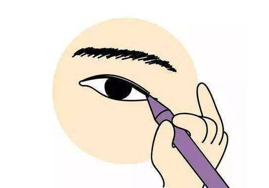 北京京韩医疗美容什么是纹眼线手术治疗?