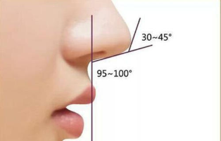 尿玻酸隆鼻后可以化妆吗