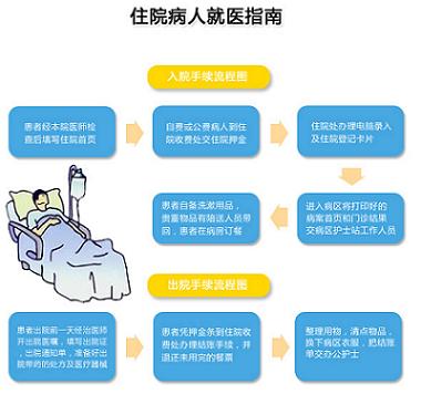 中国人民解放军海军特色医学中心:摆脱睡眠障碍,告别潜藏隐疾