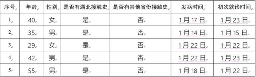 截至24日17时,北京累计确诊病例34例,新增5例新型冠状病毒肺炎