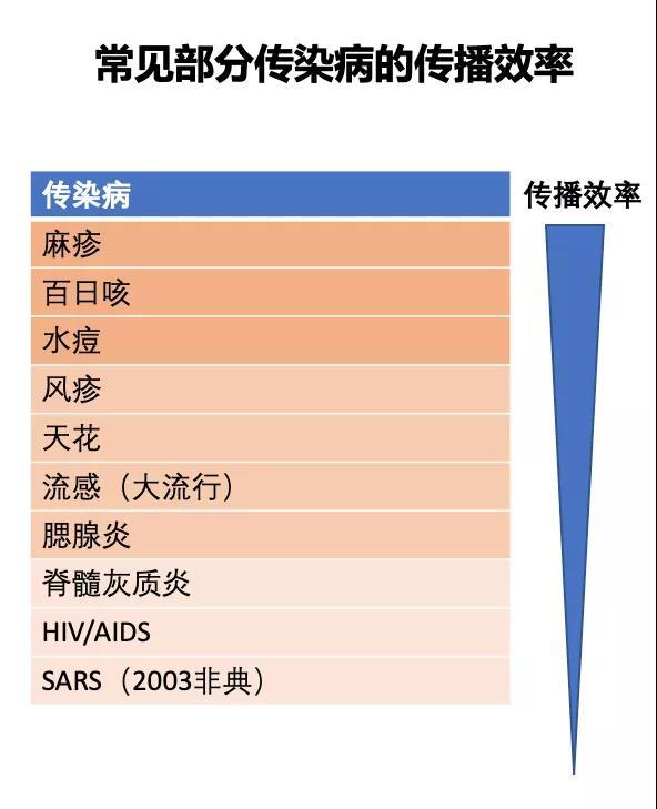 张文宏:节后返工是否会打破当前新冠肺炎疫情成为拐点