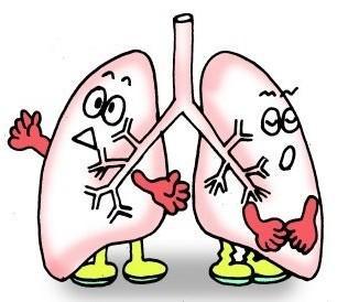 肺癌早期除了咳嗽还有哪些症状?