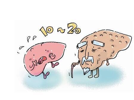 小肝癌都有哪些症状信号?