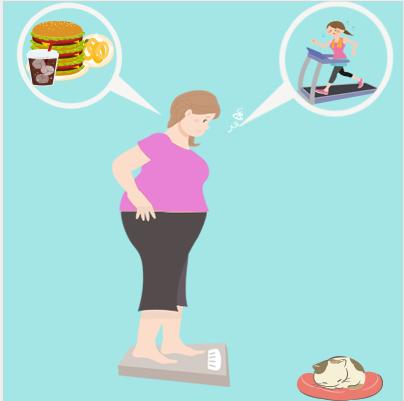 限制进食对肥胖患者体重和心脏健康的影响分析