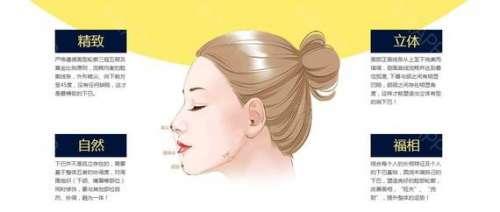 隆下巴有几种方法呢?应该注意点什么呢?
