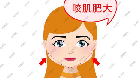 瘦脸方式,脸型不同如何进行瘦脸