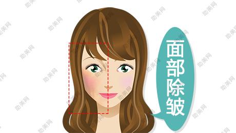 面部肌肤下垂原因及改善方式