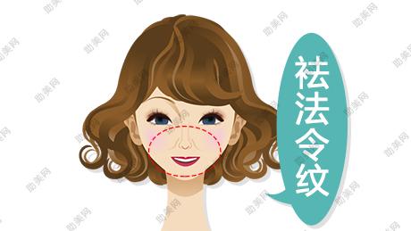纹眉失败的情况和激光洗眉的效果如何