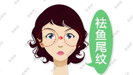 玻尿酸祛除鱼尾纹及日常眼部护理