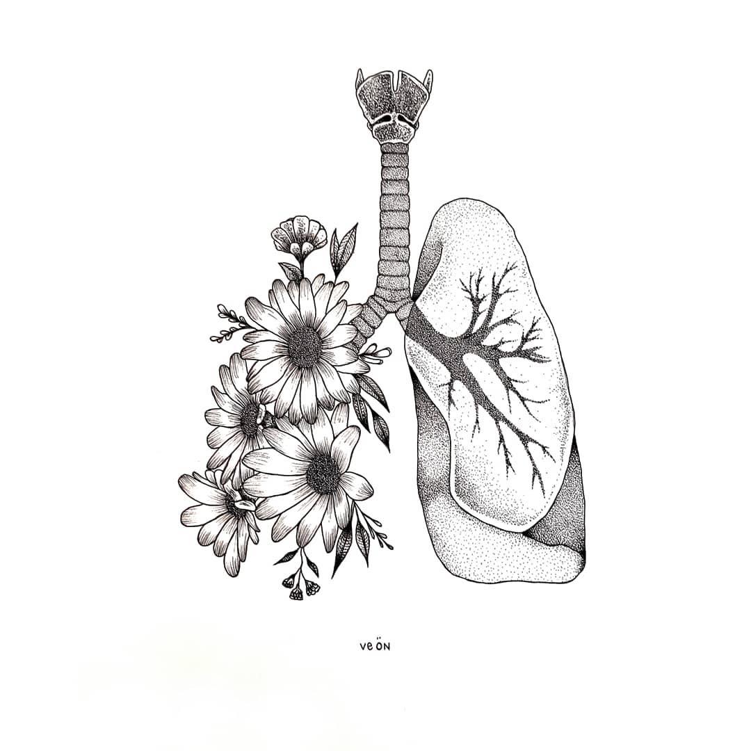 症状群是什么?肺癌化疗人群的症状群有哪些特点?